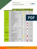 Anexo_0720_Pruebas_en_sitio_rutina_y_excepcion_De_lubricantes_sistema_hidraulicos.pdf