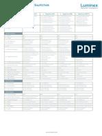 gigacore_specifications_rev2-3.pdf