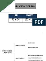 5.5_DEVOLUCION_DE_IVA.pptx