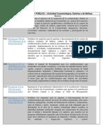 Documentos para SALUD PÚBLICA Actividad Cosmetológica, Estética y de Belleza