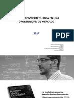 EJE IDEA DE NEGOCIO - TALLER - MODELO CANVAS