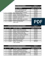 LAB. ELECTRONICA DE POTENCIA  1 grupos A-B-C-D-F.pdf