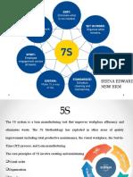 5. 7S  ppt-beena-170314183534-pdf