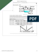 AZprocede - Régulation en split - range