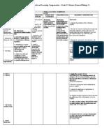 429134206-Curriculum-Map-Shs-Genbio (1).docx