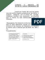LOS RECURSOS O MEDIOS DE IMPUGNACION EN EL JUICIO ORDINARIO DE TRABAJO