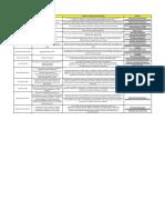 NORMOGRAMA - GERMÁN - PROCESOS ADMINISTRATIVOS Y FINANCIEROS (1)