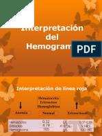 INTERPRETACION DE LAS ANEMIAS (1) (1)