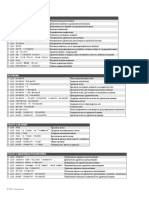 git-cheatsheet-ru.pdf