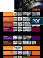 TIMKEN-Bearing Damage Analysis