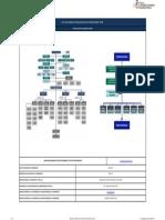 a1-organigrama-de-la-institución magap