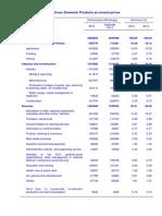 GOS_VN GDP Breakdown 2013-2014.pdf