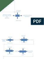 Mapa de Procesos Zara (1)