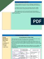 pricingconceptinsapsd-150310234240-conversion-gate01.ppt
