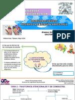 Adriana Guzmán Jiménez - mapas mentales PSICOPATOLOGIA INFANTIL