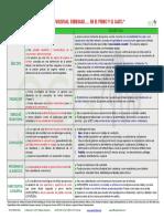 Colapsos_tipos.pdf