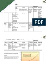 APUNTES  FINANZAS I  matematicas financieras (1)