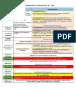 CALENDARIO PRÁCTICA SOLIDARIA -   ALUMNO 2018-1