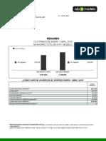 Cartola-cuatrimestral-resumida-AFPModelo