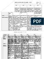 Planificacion - NT2 - Semana 11.docx