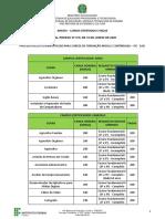 anexo-i-cursos-fic-ead.pdf