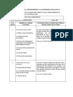 ACTIVIDADES DE Primera oportunidad REFRIGERACIÓN Y AIRE ACONDICIONADO
