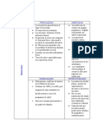 Fase Individual organizacional
