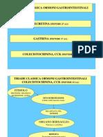 ORMONI GASTROINTESTINALI 2