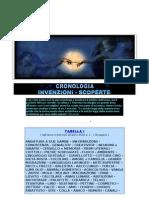 Invenzioni_Cronologia