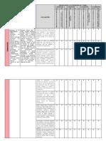 planificacion de unidades