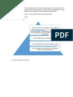 Market Analytics assignment_Brand-Pyramid