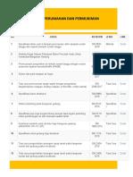 Daftar Sni Bidang Perumahan Dan Permukiman