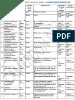 LISTE DES CONCOURS LANCES 2020.pdf