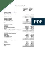 Documents 2008