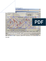 Study of murrey charts-part -1