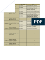 ACCESS Problem Counter Analysis.xlsx