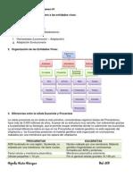 Objetivos Operacionales Examen