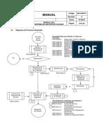 Diagrama de Procesos AMControl