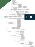 mapa conceptual psicología transpersonal