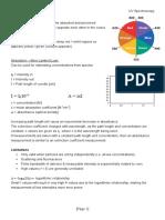 Optical Spec 2 - UV Spectroscopy