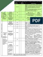 TABLA Definitiva Criterios Diagnósticos