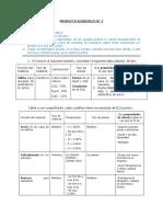 Ing. Materiales - PA1