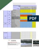 Matriz EIA- Microcuenca Aguas Calientes Final