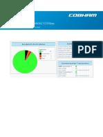 AEM 3.3 Administration Guide (00073UM)
