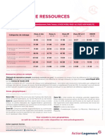 plafonds_de_ressources_pli_14022020.pdf