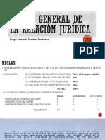 Presentación de Clases UIS - Diego Armando Sánchez Zambrano. Obligaciones