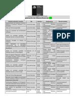 Programación de Videoconferencias (V5 escuelas)