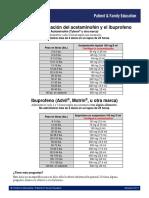 acetaminophen-ibuprofen-dosage-chart-(spanish)