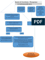 Res57Atendimento de Ocorrencias - FLUXOGRAMA