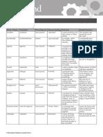 openMind 3 Unit 8 wordlist_Spanish.pdf